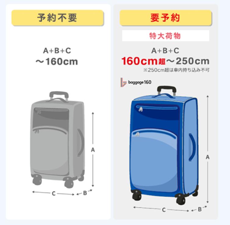 新幹線の特大荷物のサイズ